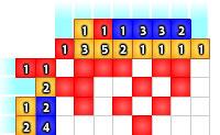 Cria uma forma na grelha, olhando para os números por cima das colunas e ao lado das linhas. Quando vês um 1 acima, só há lugar para uma caixa na coluna. Quando vês um 3 ao lado, apenas 3 caixas desta linha podem ser preenchidos. Quando vês um 2 duas vezes, significa que duas caixas devem ser coloridas duas vezes. Depois que tudo estar certo, uma figura agradável torna-se num ser e podes passar para o próximo nível.