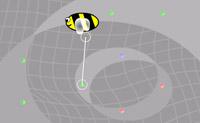 Salte de círculo em círculo e complete cada um dos níveis!