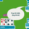 Jocuri Texas Hold 'em Poker