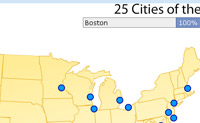 25 Cities of USA